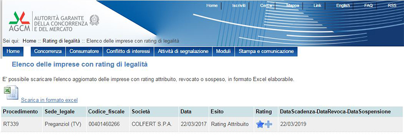 rating legalità colfert