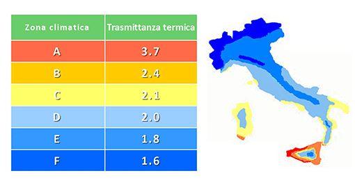 Trasmittanza termica obblighi nazionali e opportunit for Trasmittanza infissi
